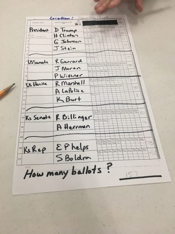 A tally sheet from the Country Club voting site.
